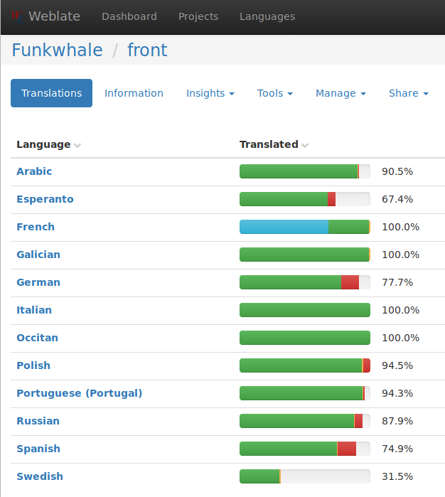 front/public/assets/guides/translate/language-list.png